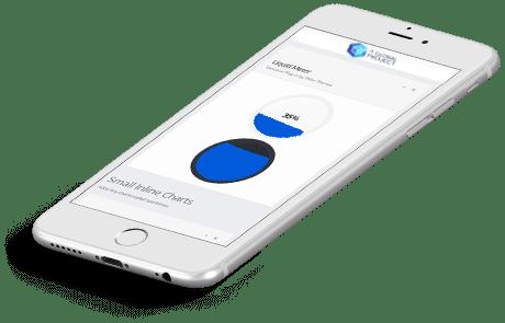Empresa de Desarrollo de Aplicaciones Iphone